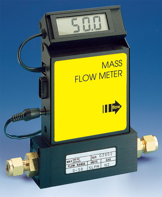 Electronic Mass Flowmeters Series A820