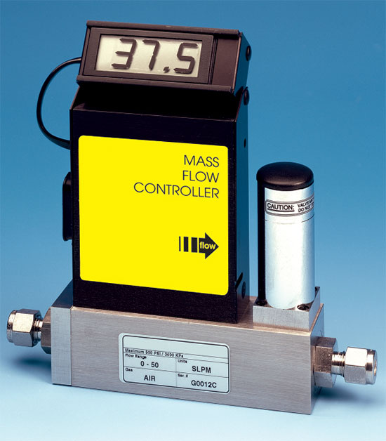 Electronic Mass Flow Controllers Series A810