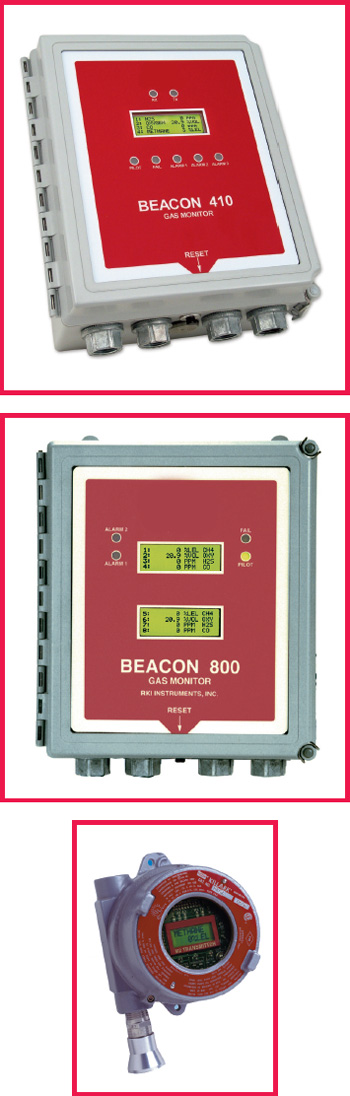 Gas Detection Systems Fixed Installation Type Beacon 110 Beacon 200, Beacon 410 Beacon 800